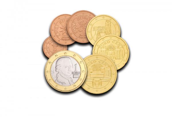 Eurosatz 2017 Österreich Kurzsatz
